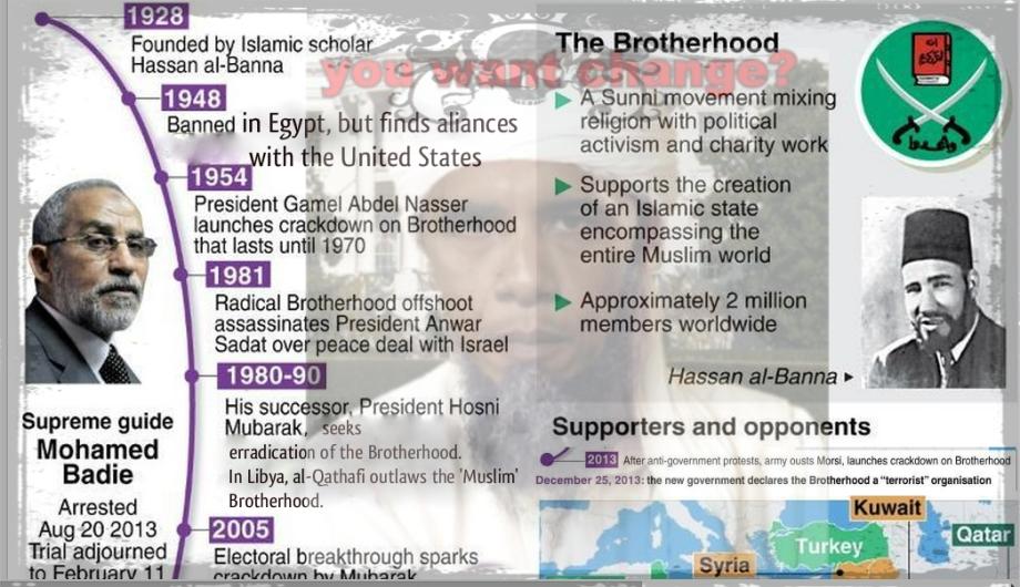 Brotherhood snippit