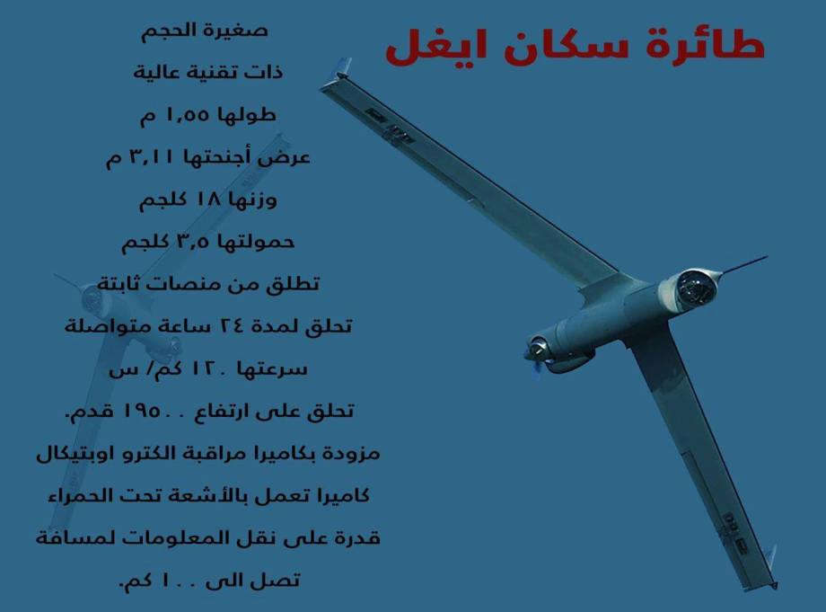 SAUDI ENEMY SPY DRONE