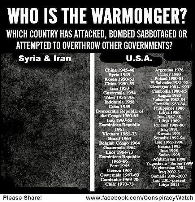 USA Warmonger